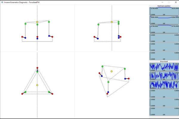 ForceSeatPM Inverse Kinematics